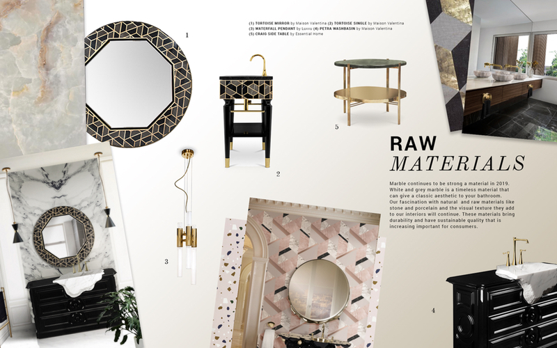 Can You Handle This Trend - Raw Materials & Hardware Products