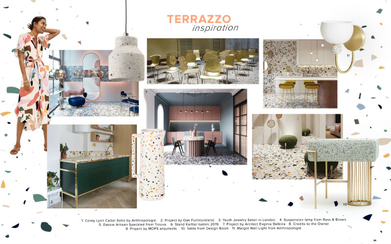 Can You Handle This Trend? - Terrazo terrazo Can You Handle This Trend? – Terrazo moodboard trends 2020 terrazzo