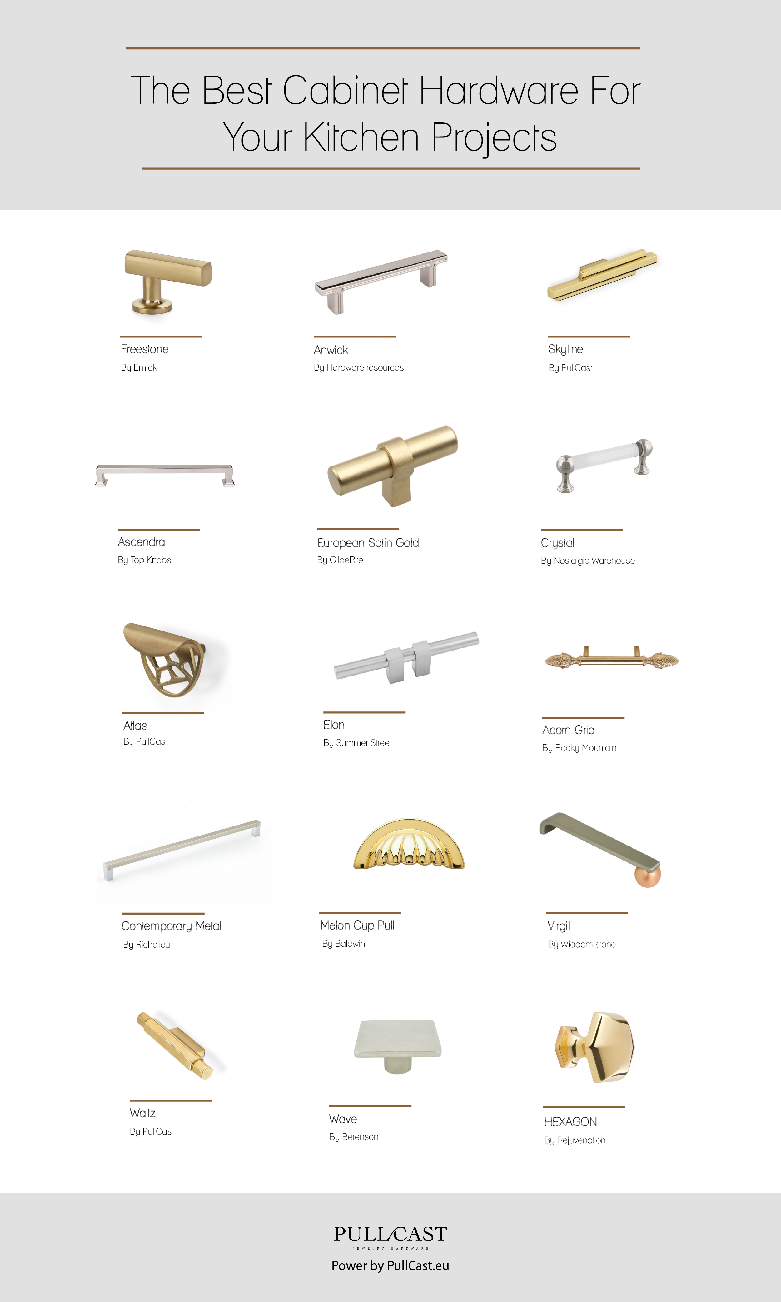 The Best Kitchen Cabinet Hardware For Your Projects